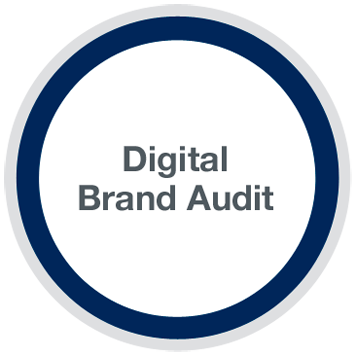 Social Marketing Strategy - audit of brand