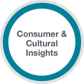 Social Marketing Strategy - consumer cultural insights