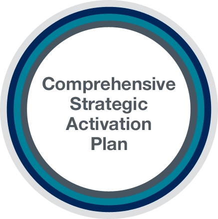 Social Marketing Strategy - Comprehensive Strategic Activation Plan